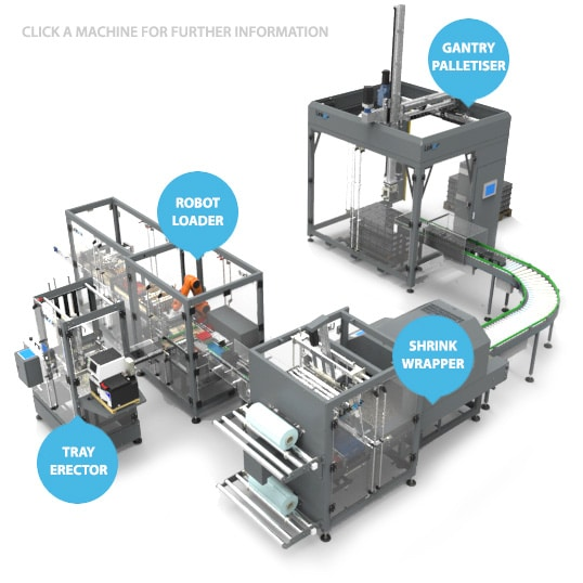 Factory Packaging Automation