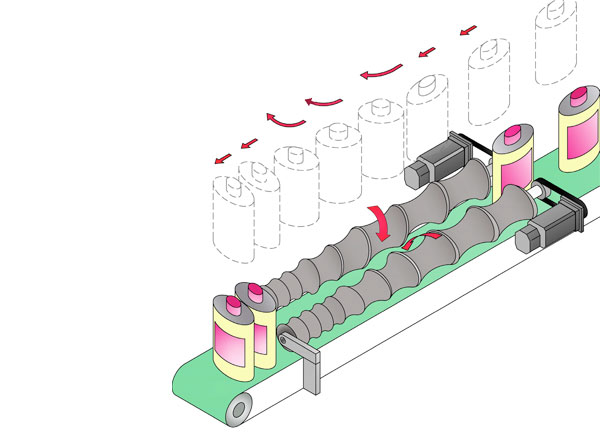 Scroll Turner Packaging Automation image